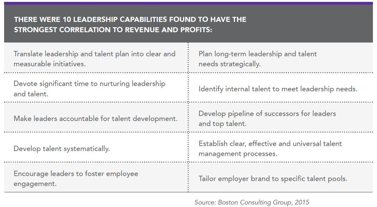 Leadership_Capabilities.jpg